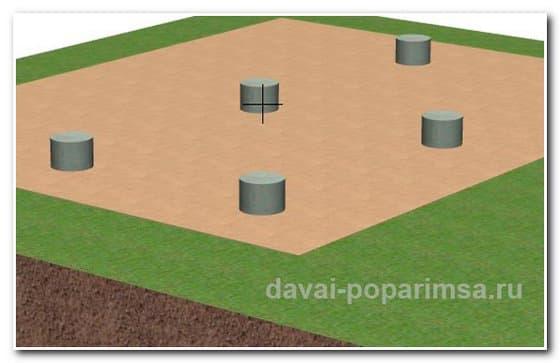 Виды фундаментов для бани – общий вид столбчатого фундамента