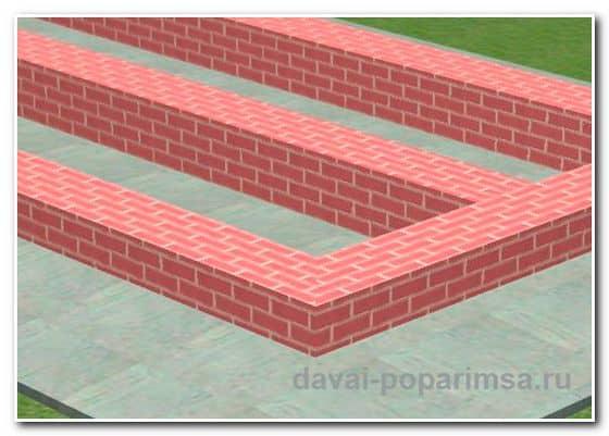 Виды фундаментов – общий вид плитного фундамента