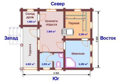 Расположение бани на участке