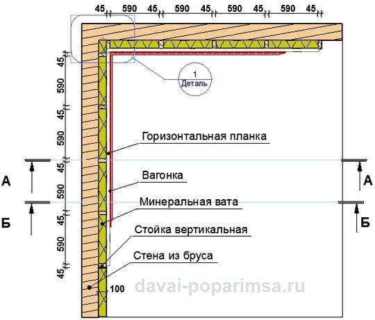 План размещения элементов обшивки стены
