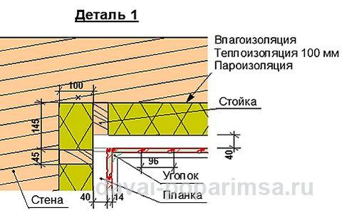Схема обшивки вертикального угла в парилке