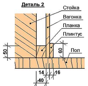 Схема крепления обшивки к полу