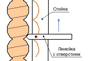 Приспособление для разметки профиля стоек при обшивке стен
