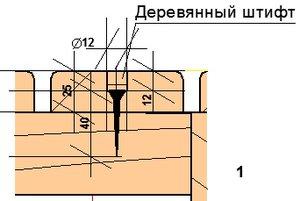 Пример 1 крепежа полков