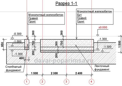 Разрез ленточного фундамента для бани 5x6 метров