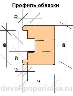 Сечение обвязки для банной двери