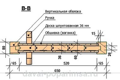 Разрез конструктивных элементов банной двери