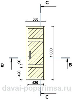 Общий вид двери для парилки