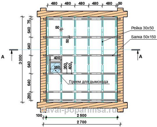 План обрешетки потолочного перекрытия в парилке