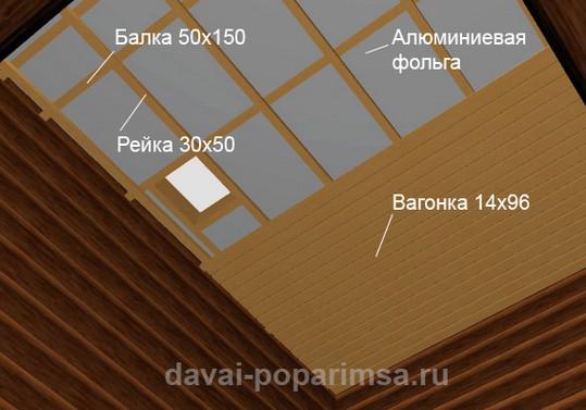 Вид снизу на обшивку потолка