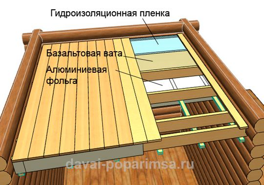 Как сделать потолок в бане своими руками