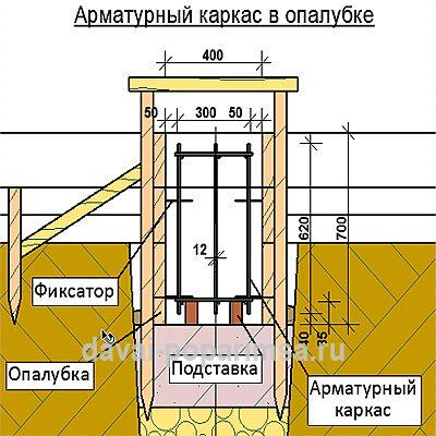 Разрез арматурного каркаса для фундамента в опалубке
