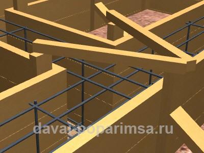 Армирование фундамента бани