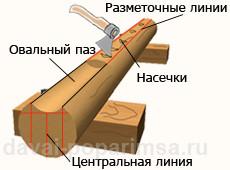 Обработка бревна для бани – рубка и теска