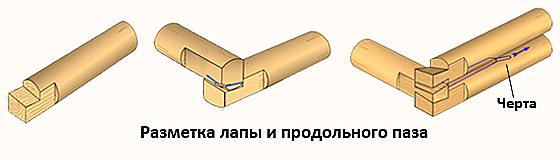 Рубка в лапу