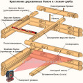 Крепление деревянных балок - способы