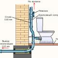 Монтаж канализации своими руками - установка стояков