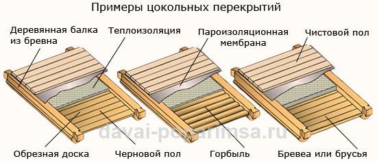 Цокольные перекрытия по деревянным балкам