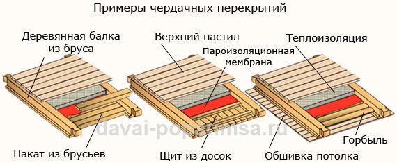 Чердачные перекрытия по деревянным балкам