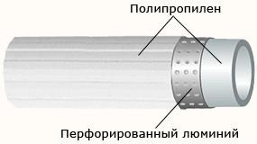 Полипропиленовые трубы для водоснабжения - структура