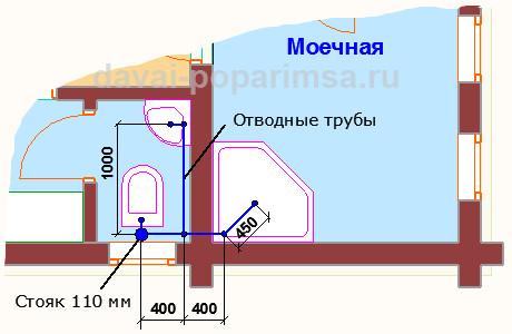 Прокладка канализационных труб - монтаж отводных линий