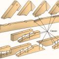 Соединение деревянных деталей - связи