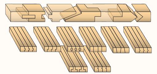 Соединение деревянных деталей - основные виды
