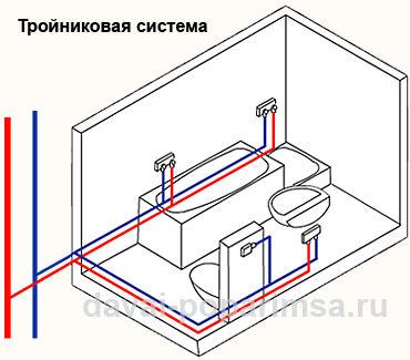 Если давление в водопроводной