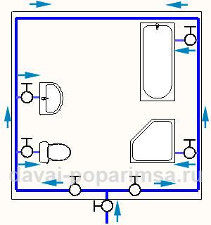 Холодное водоснабжение - кольцевая система.