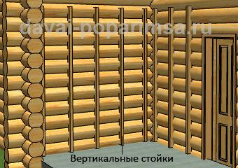Как крепить гипсокартон к стене из бревна