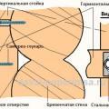 Как крепить гипсокартон к стене - схема крепления
