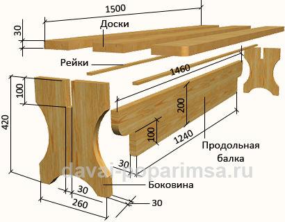 Деревянные лавки для бани