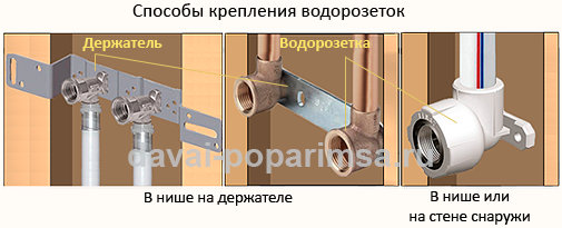 Монтаж водопровода своими руками в бане
