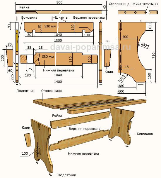 Мебель из сосны своими руками чертежи