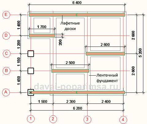 Расположение лафетных досок в окладном венце сруба