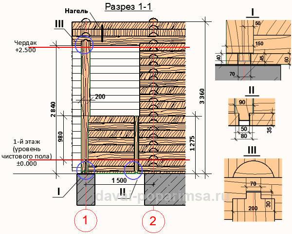 Деревянная баня 5x6
