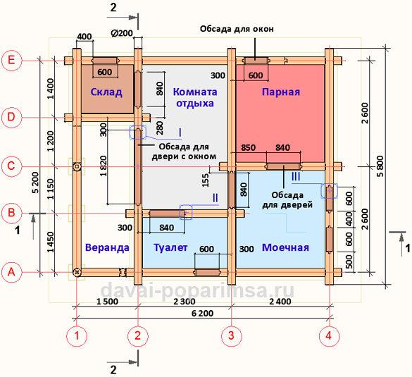 Расположение оконных и дверных проемов в бане