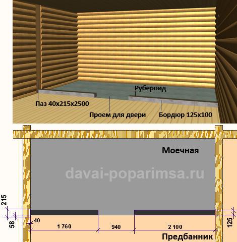 Деревянные перегородки в русской бане