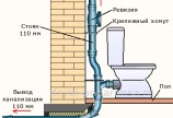 Монтаж канализации своими руками – установка стояков