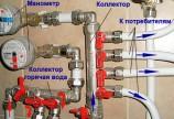 Холодное водоснабжение – системы и схемы для бани и дома