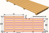 Чертеж деревянной решетки для бани
